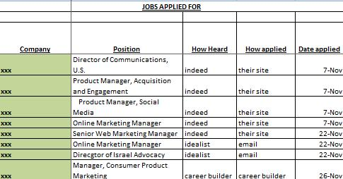 Jobs Applied For